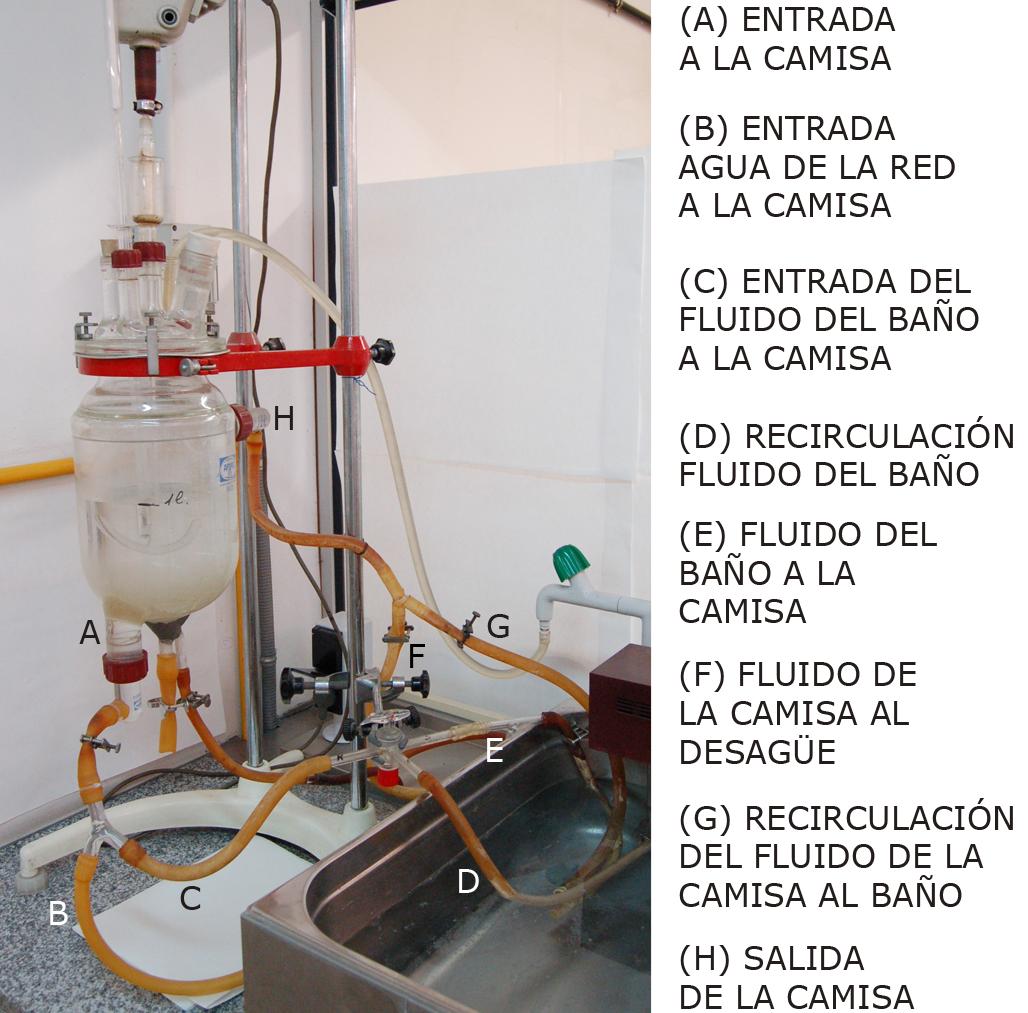 Esquema de las corrientes de la instalación