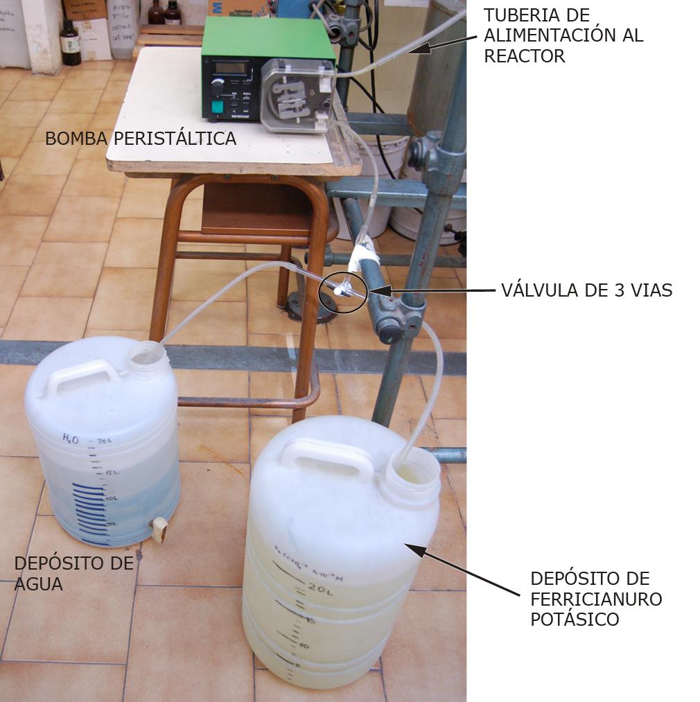 Alimentación al reactor continuo tanque agitado